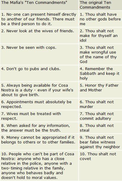 Mafia 10 commandments